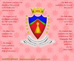 Coat of Arms Guide