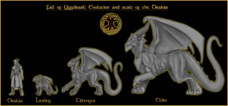 F-o-Y: Evolution and Scale of the Drakar by Dia-Dark