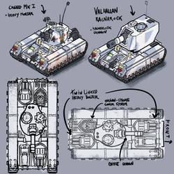 Ursarkar  Creed Mk I  Heavy Tank and Ragnarok by LordCarmi