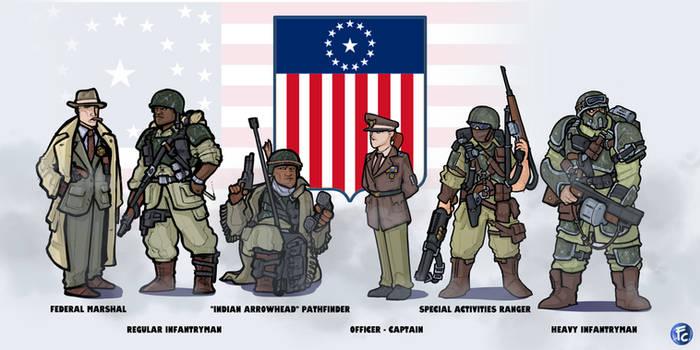 American Federation