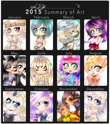 2015 Art Summary Meme