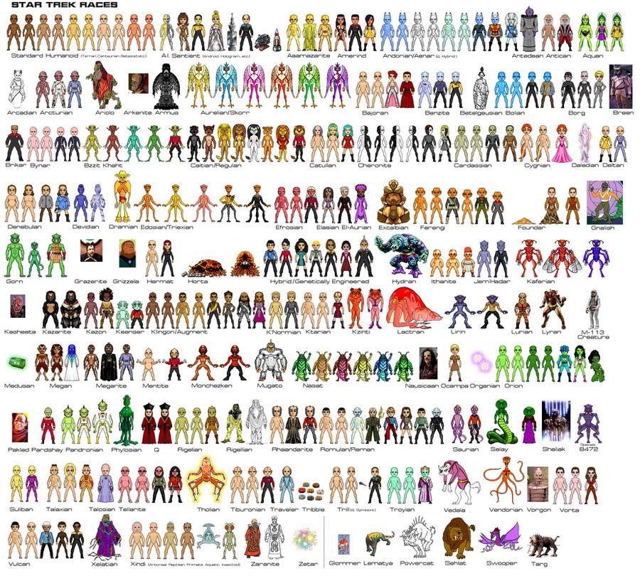 Star Trek Species