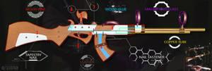 Caitlyn's gun Tuto - League of Legends by GothxLuciole