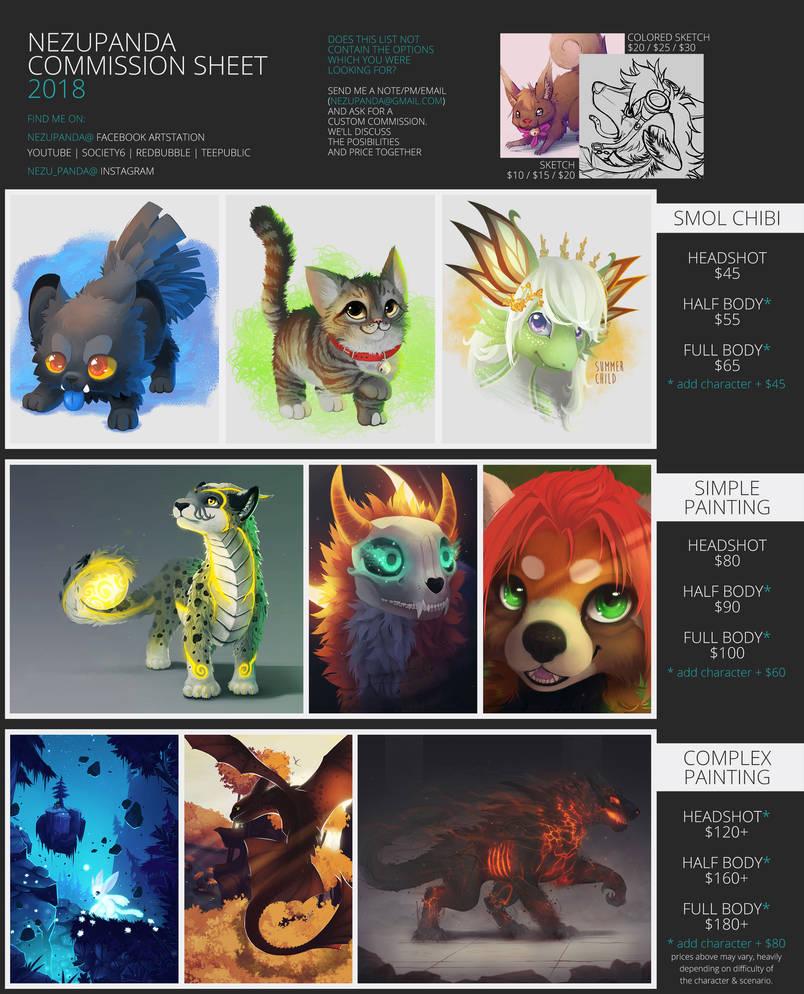 Commission Sheet by NezuPanda