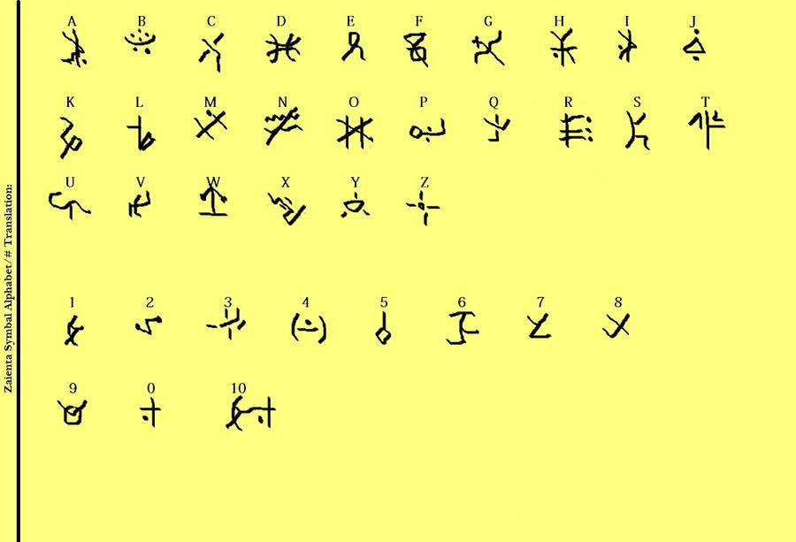 alphabet O hd Wallpaper
