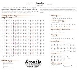 Table of Letters for Anglyph by TheJuggler2