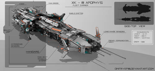 Apophys by DmitryEp18