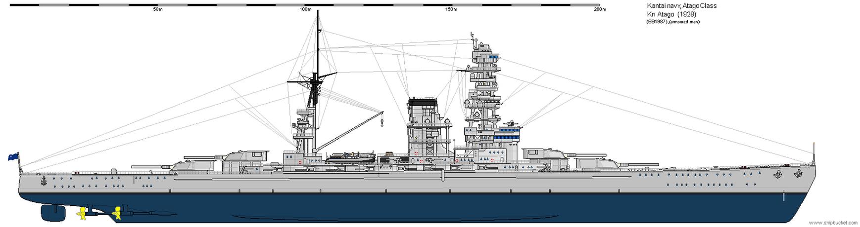 Atago class battleship (1929) by space-joe