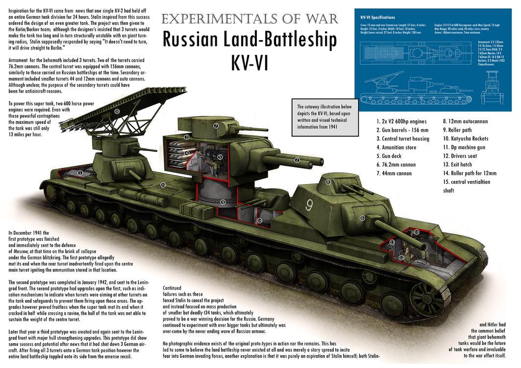Russian Land-Battleship KV-VI by VonBrrr