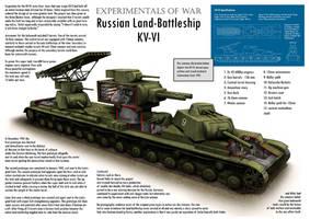 Russian Land-Battleship KV-VI