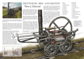 Trevithick's 1804 Locomotive
