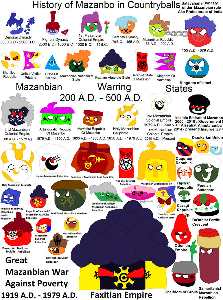 History of Mazanbo in Countryballs! by XarTario