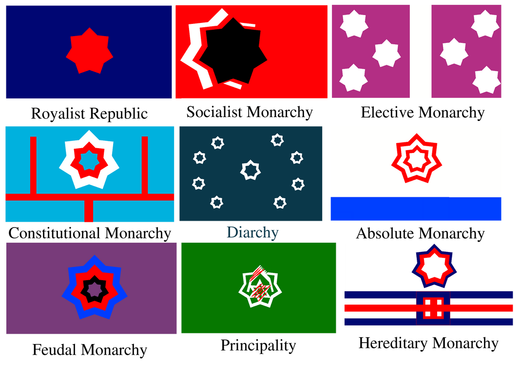 Different Monarch Types of Flags of Xakaw by XarTario