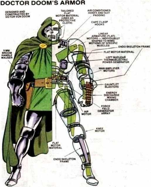 Death Battle Will Bow Before Doctor Doom By