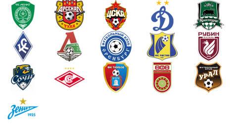 2019/2020 Premier Liga Russia