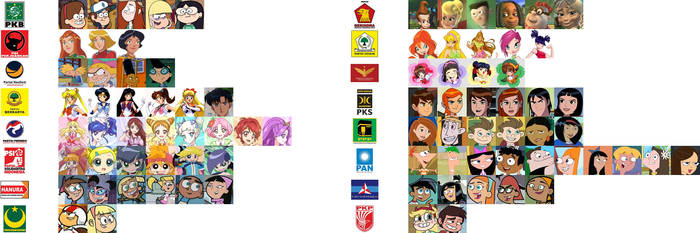 Animation characters and political parties.