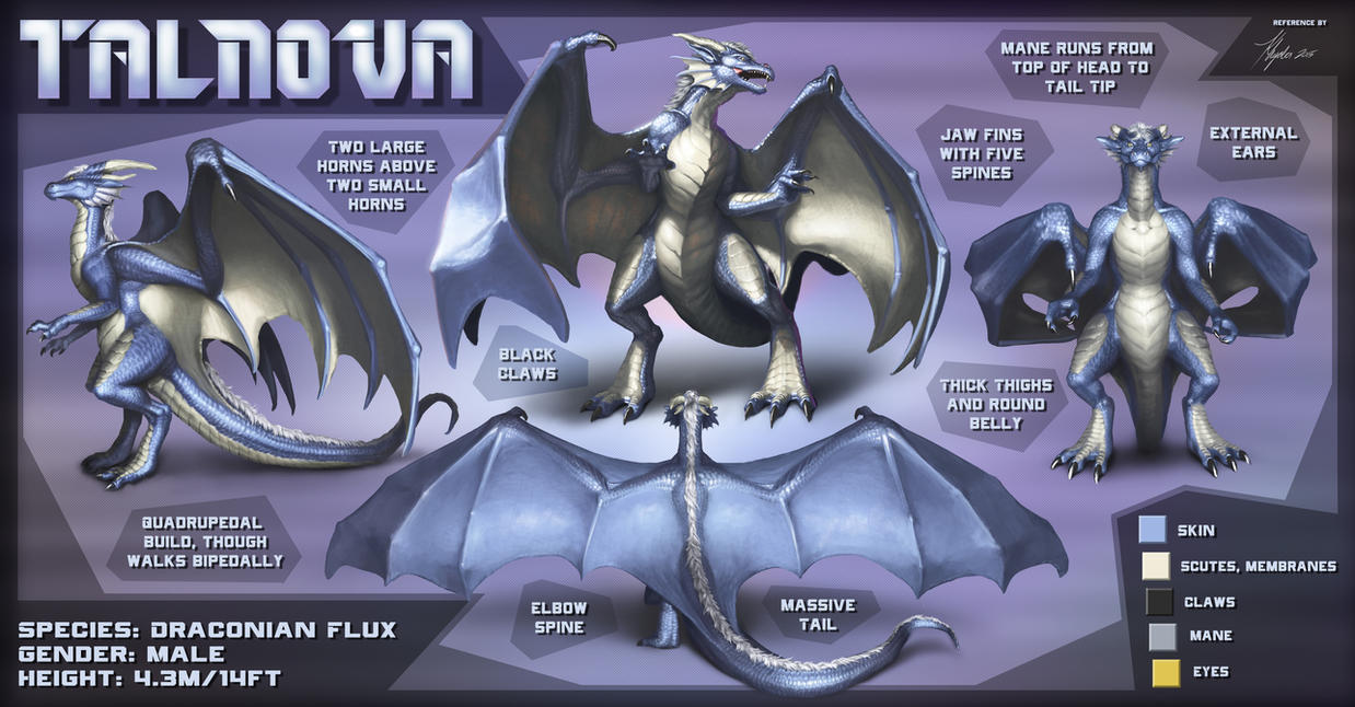 Talnova Reference by Khyaber