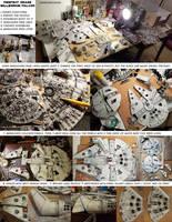 Millennium Falcon progression and breakdown guide