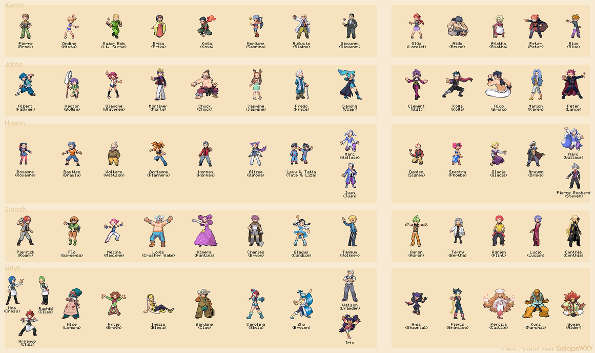 French-English Pokemon leaders by GalopaWXY