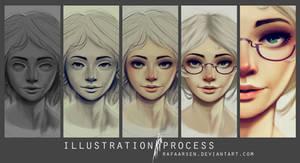 Alejandra process