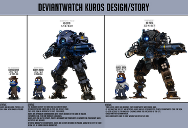 DeviantWatch Kuros [2020 Version] by KurosPL