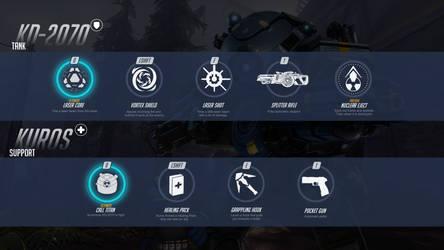 DeviantWatch Kuros's abilities by KurosPL