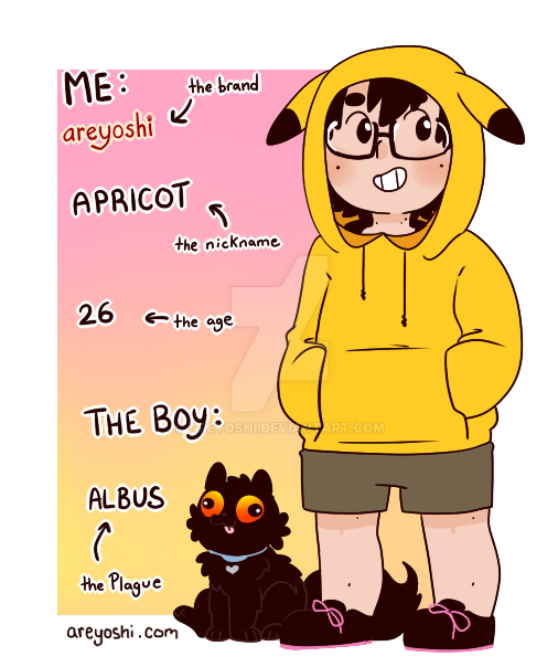 areyoshi's Profile Picture