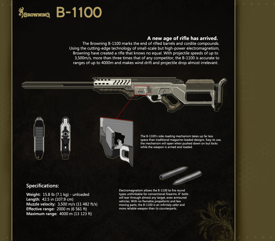 Browning B-1100 by ChestyMcGee