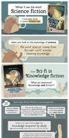 Etymology of science fiction