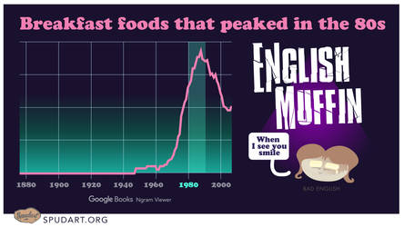 English muffin - breakfast food of the 80s by spudart