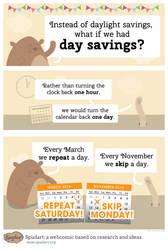 Day Savings instead of Daylight Savings