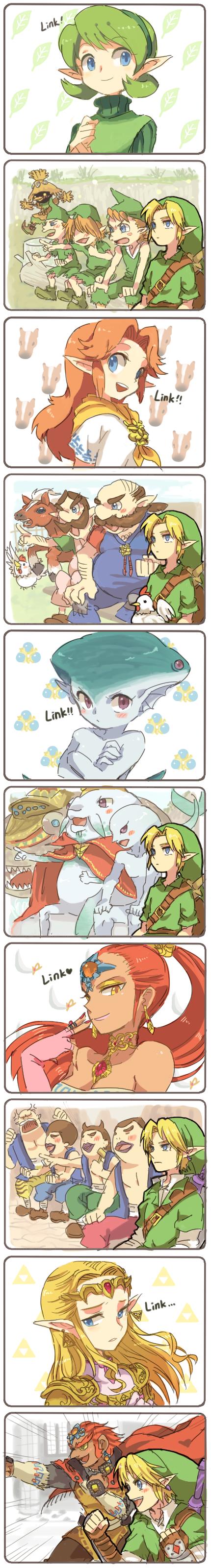 Reaction Link by KIRU75
