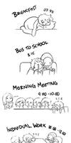 Chuu at School