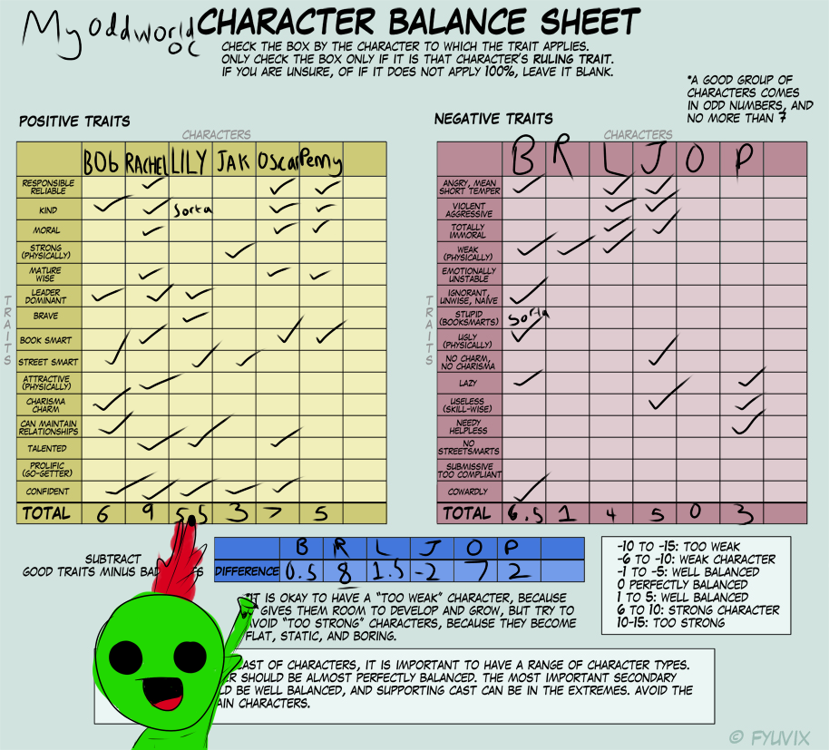 Character Balance Meme 2! by Chickenfluffle