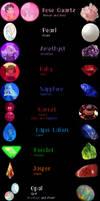 Steven Universe Gems Chart