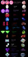Steven Universe Gems Chart 2016