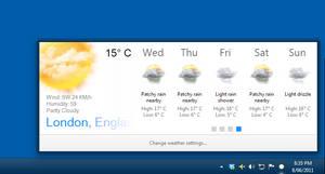 Forecaster - Premium