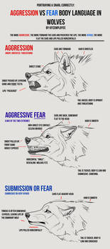 Agression vs Fear in Wolves cheat sheet: Snarls by Chickenbusiness