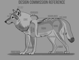 How I put together designs