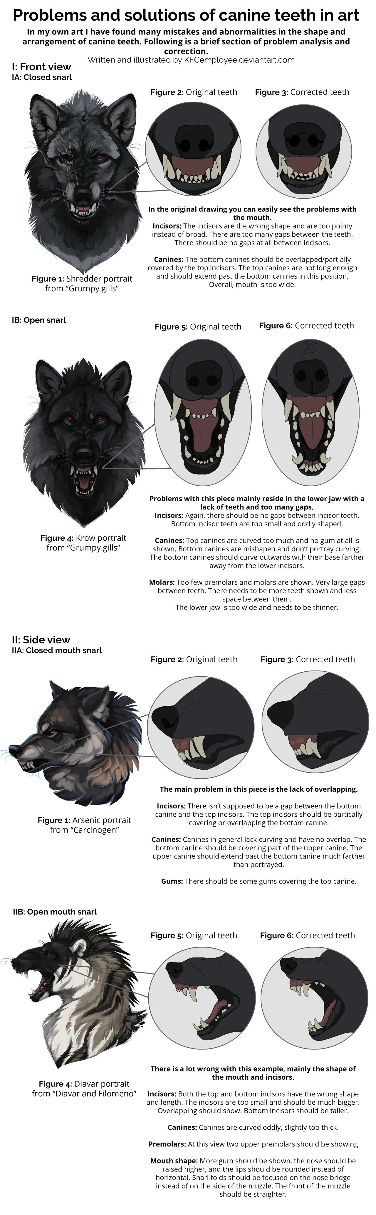 Fixing canine teeth and common anatomy errors by Chickenbusiness on ...