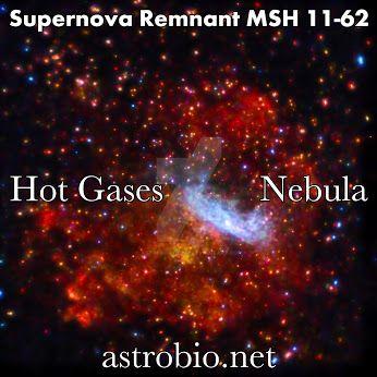 MSH 11-62 Supernova Remnant by astrobiology12