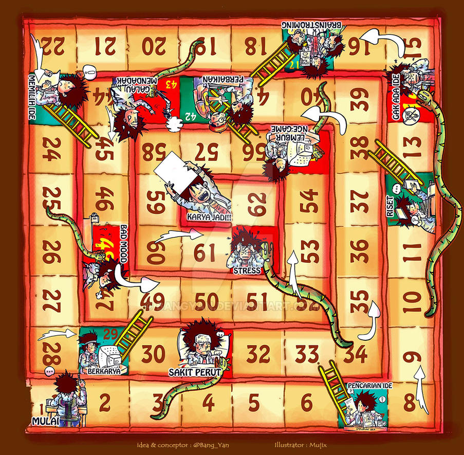 Snakes and Ladders of Creativities by BangYan