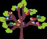 MLP Birdtree