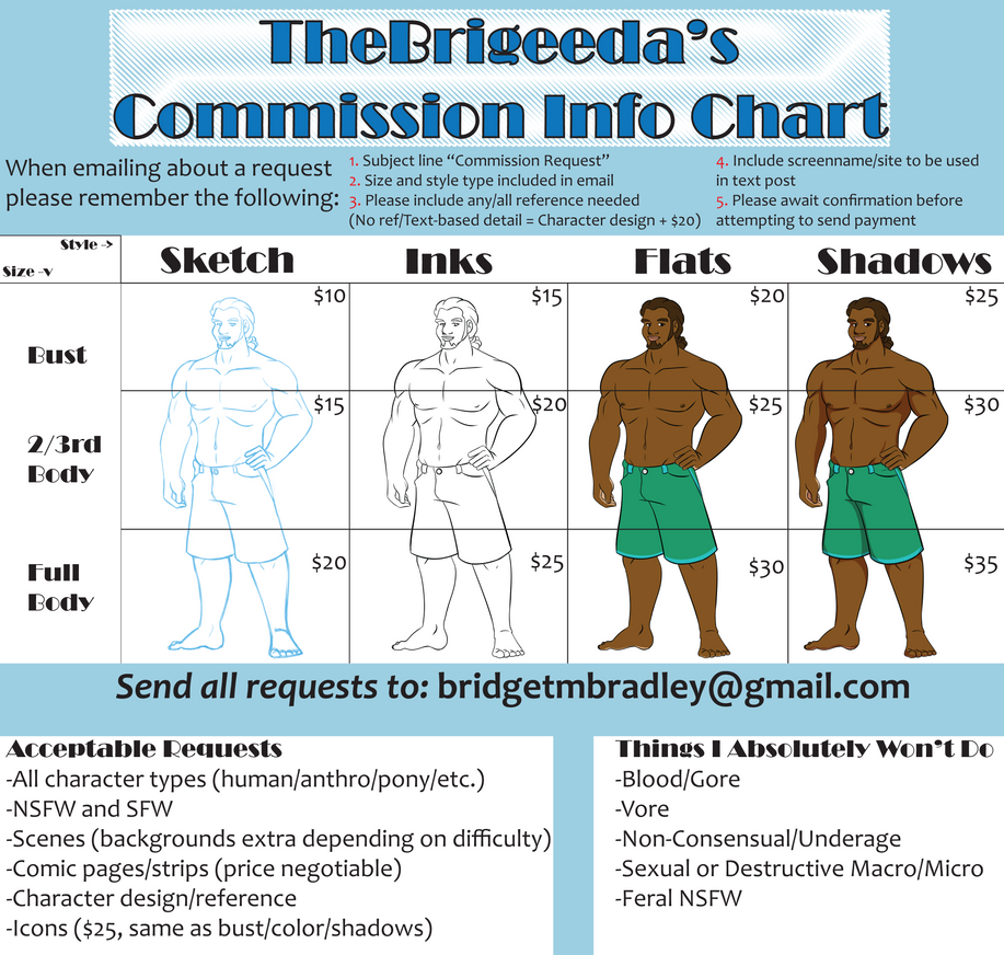 Commission Info Chart by TheBrigeeda