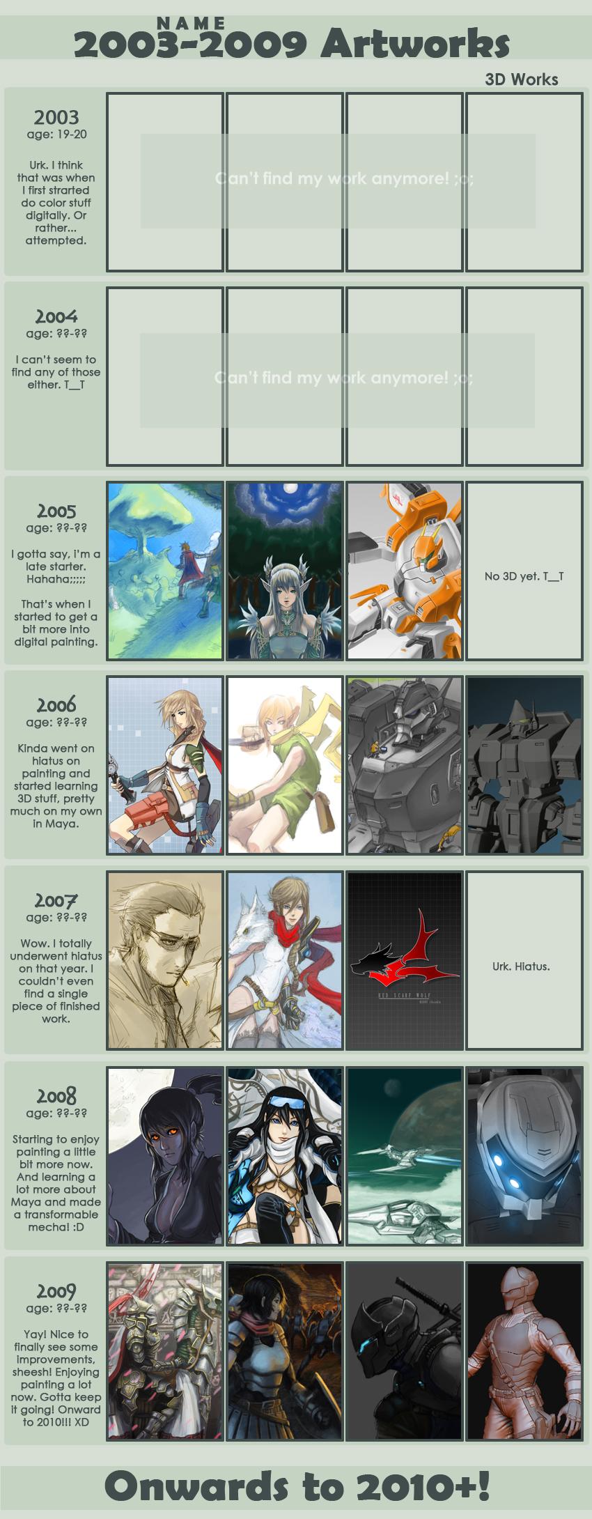 2003-2009 art meme by shanku