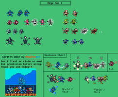 (Third Game) Mega Man 3 Weakness Chart