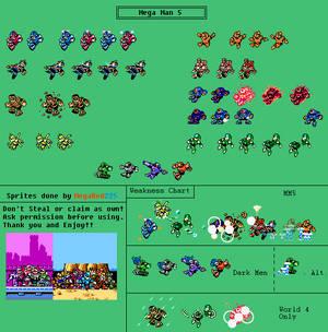 (Fifth Game) Mega Man 5 Weakness Chart