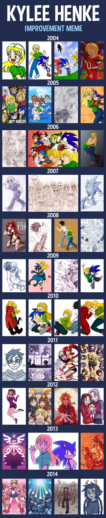 Improvement Meme 2004-2014 by SonicRocksMySocks