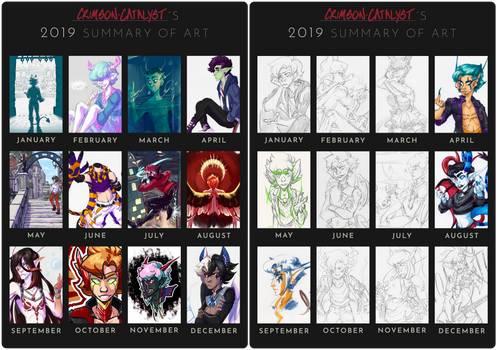2019 art summary