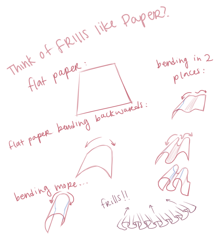 [tutorial] How To Draw Frills Or Something By Fuwaffy